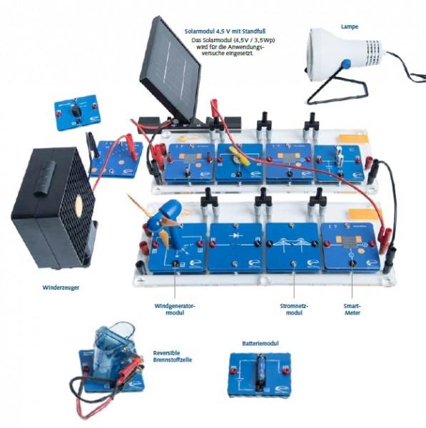Smart-Grid-Koffer